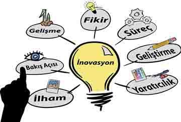 İnovasyon Kültürünün Önemi